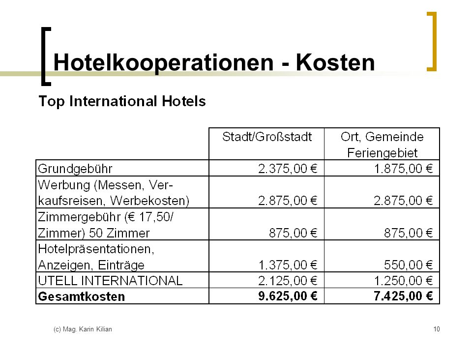 (c) Mag. Karin Kilian10 Hotelkooperationen - Kosten