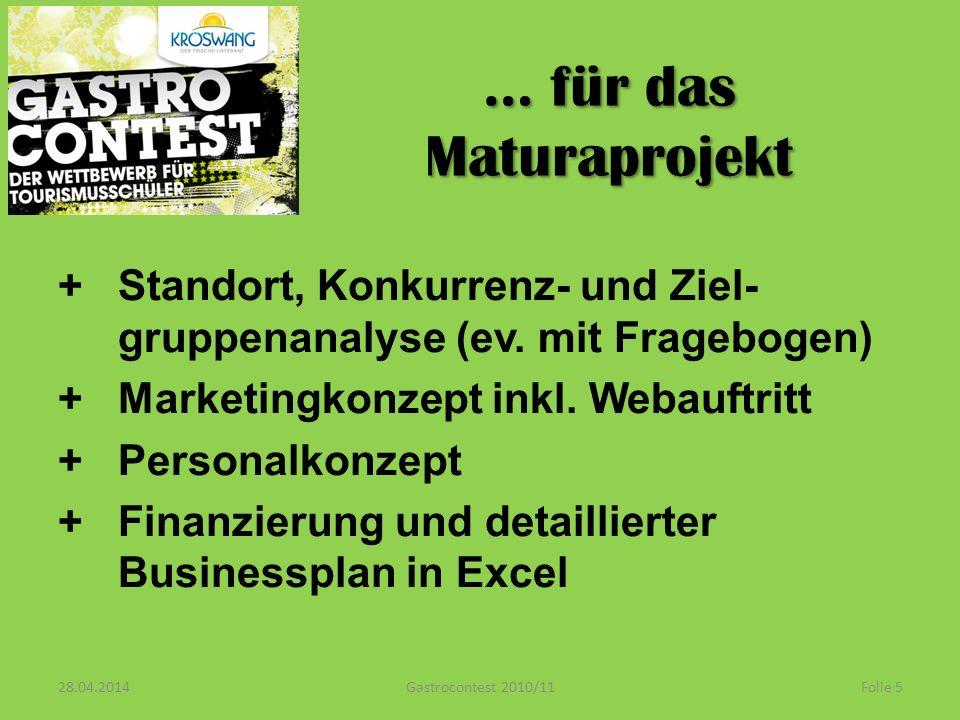 … für das Maturaprojekt + Standort, Konkurrenz- und Ziel- gruppenanalyse (ev.