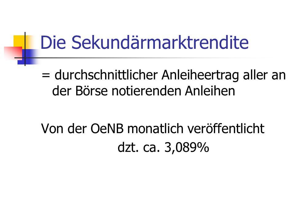Die Sekundärmarktrendite = durchschnittlicher Anleiheertrag aller an der Börse notierenden Anleihen Von der OeNB monatlich veröffentlicht dzt. ca. 3,0