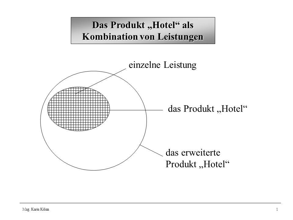 Mag. Karin Kilian1 Das Produkt Hotel als Kombination von Leistungen einzelne Leistung das Produkt Hotel das erweiterte Produkt Hotel
