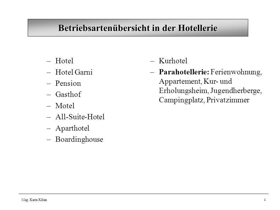 Mag. Karin Kilian4 –Hotel –Hotel Garni –Pension –Gasthof –Motel –All-Suite-Hotel –Aparthotel –Boardinghouse Betriebsartenübersicht in der Hotellerie –