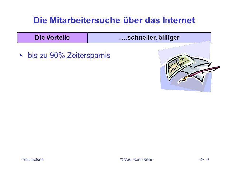 © Mag. Karin KilianHotelrhetorikOF: 9 Die Mitarbeitersuche über das Internet bis zu 90% Zeitersparnis Die Vorteile….schneller, billiger