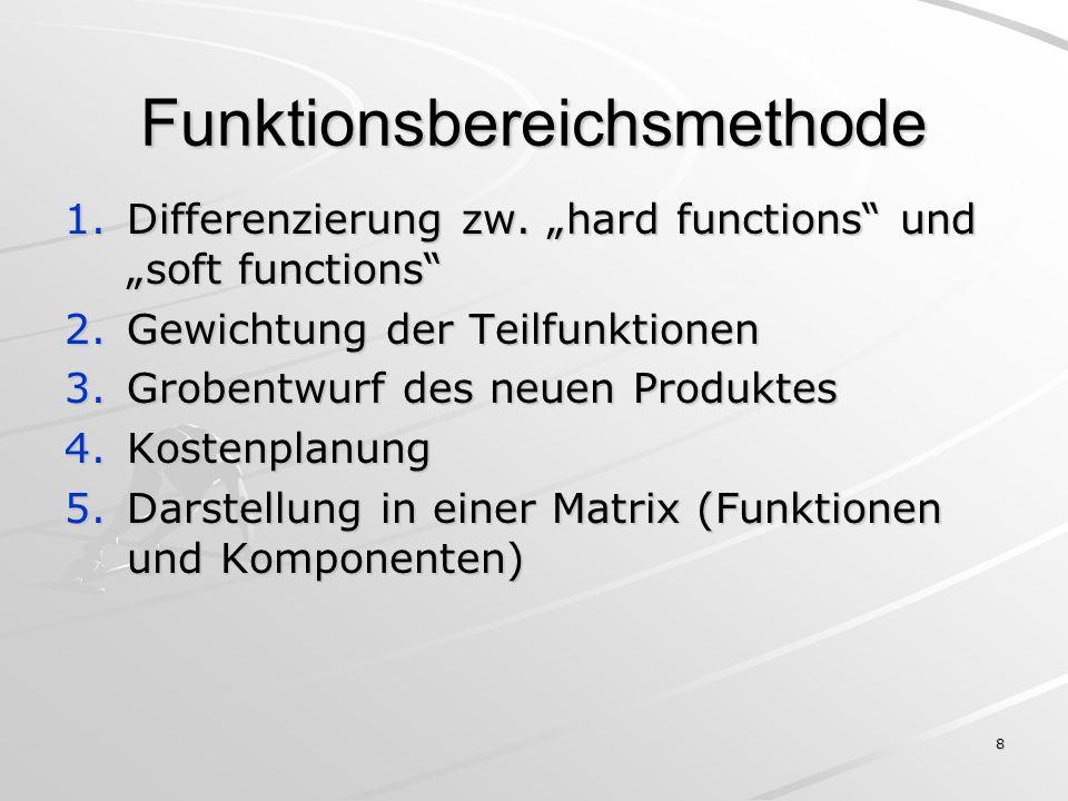 8 Funktionsbereichsmethode 1.Differenzierung zw.