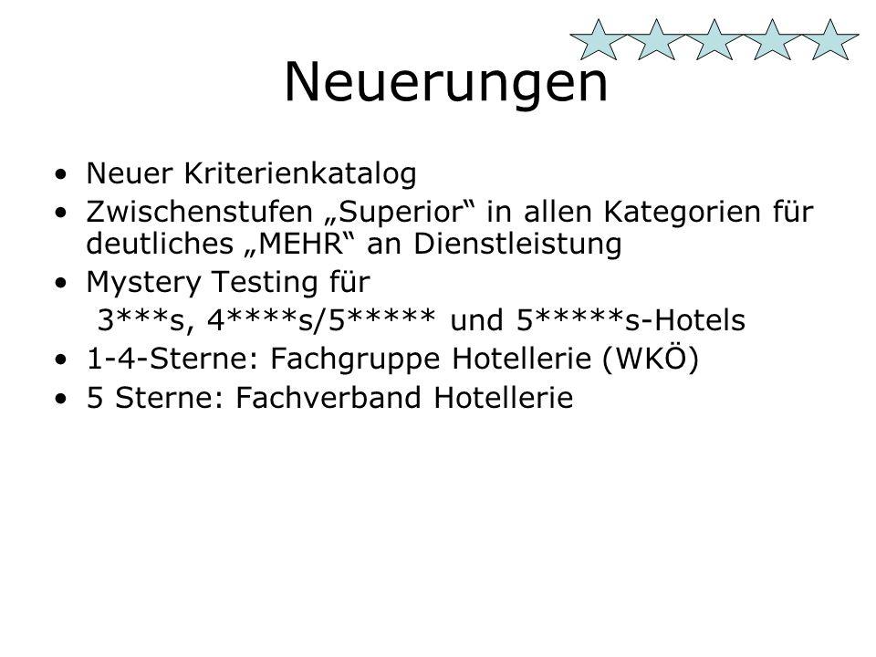 Neuer Kriterienkatalog Zwischenstufen Superior in allen Kategorien für deutliches MEHR an Dienstleistung Mystery Testing für 3***s, 4****s/5***** und 5*****s-Hotels 1-4-Sterne: Fachgruppe Hotellerie (WKÖ) 5 Sterne: Fachverband Hotellerie Neuerungen