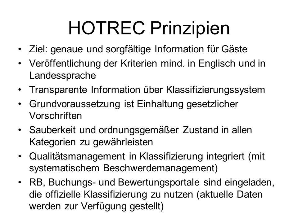 HOTREC Prinzipien Ziel: genaue und sorgfältige Information für Gäste Veröffentlichung der Kriterien mind.