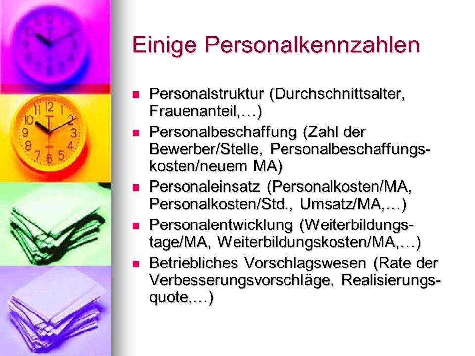 Einige Personalkennzahlen Personalstruktur (Durchschnittsalter, Frauenanteil,…) Personalstruktur (Durchschnittsalter, Frauenanteil,…) Personalbeschaff