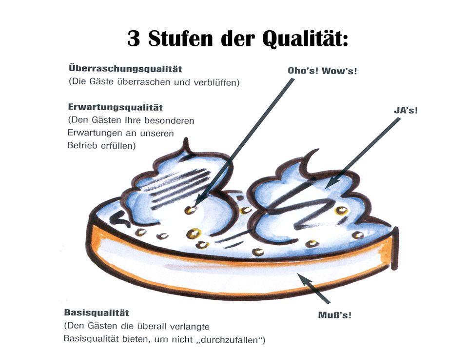 3 Stufen der Qualität: