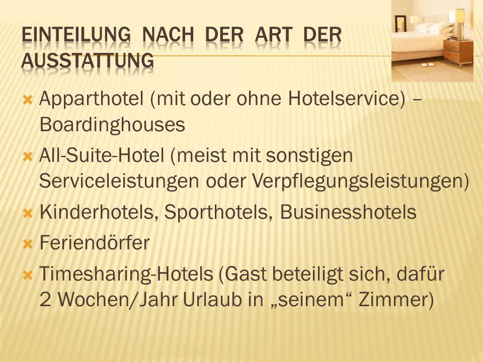Apparthotel (mit oder ohne Hotelservice) – Boardinghouses All-Suite-Hotel (meist mit sonstigen Serviceleistungen oder Verpflegungsleistungen) Kinderho