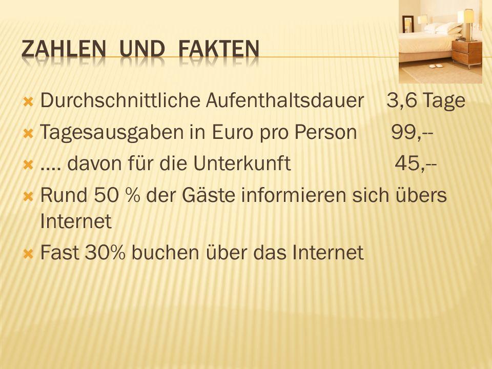 Durchschnittliche Aufenthaltsdauer 3,6 Tage Tagesausgaben in Euro pro Person 99,-- …. davon für die Unterkunft 45,-- Rund 50 % der Gäste informieren s