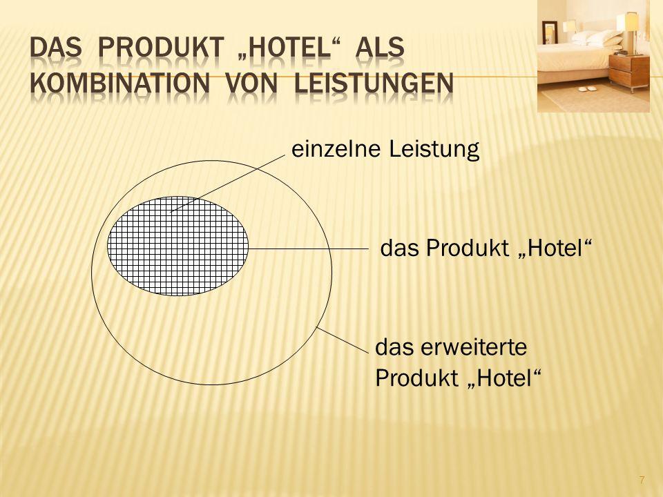 7 einzelne Leistung das Produkt Hotel das erweiterte Produkt Hotel