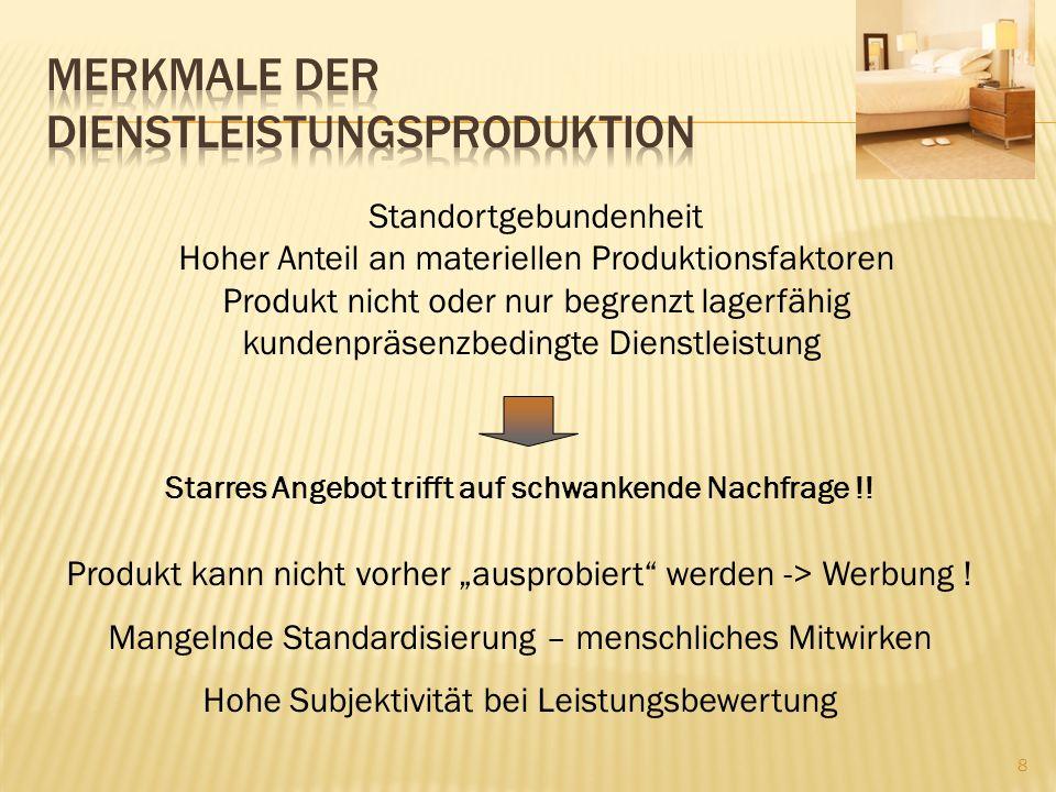 8 Standortgebundenheit Hoher Anteil an materiellen Produktionsfaktoren Produkt nicht oder nur begrenzt lagerfähig kundenpräsenzbedingte Dienstleistung