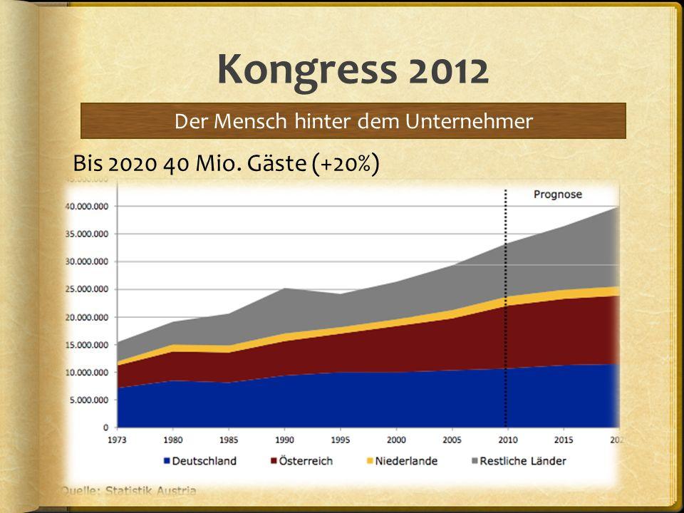 Kongress 2012 Der Mensch hinter dem Unternehmer Bis 2020 40 Mio. Gäste (+20%)