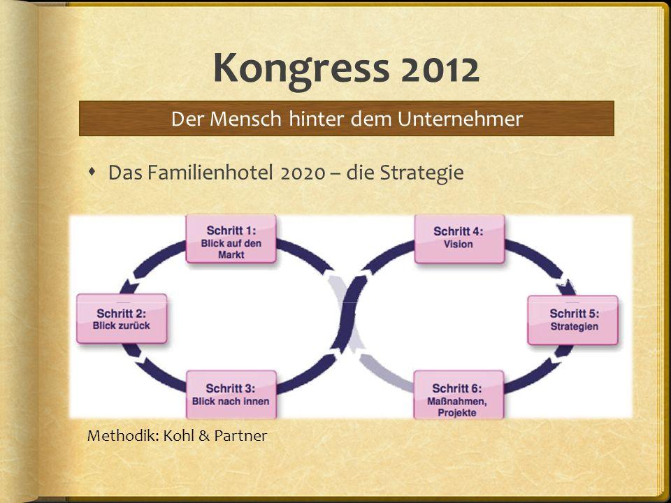 Kongress 2012 Das Familienhotel 2020 – die Strategie Der Mensch hinter dem Unternehmer Methodik: Kohl & Partner