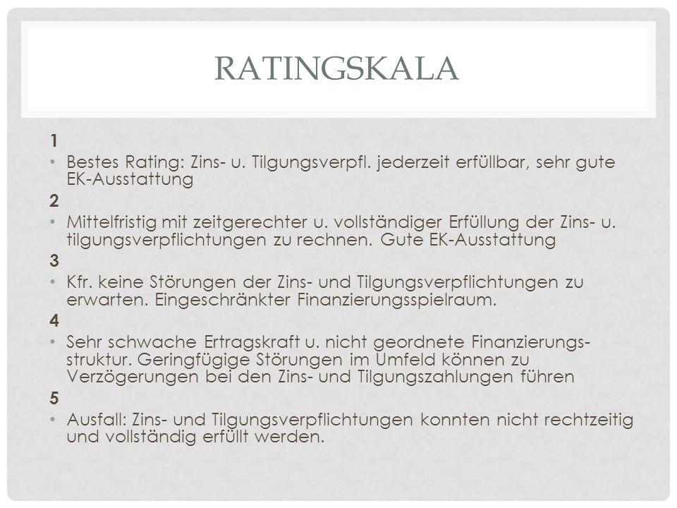 RATINGSKALA 1 Bestes Rating: Zins- u. Tilgungsverpfl. jederzeit erfüllbar, sehr gute EK-Ausstattung 2 Mittelfristig mit zeitgerechter u. vollständiger