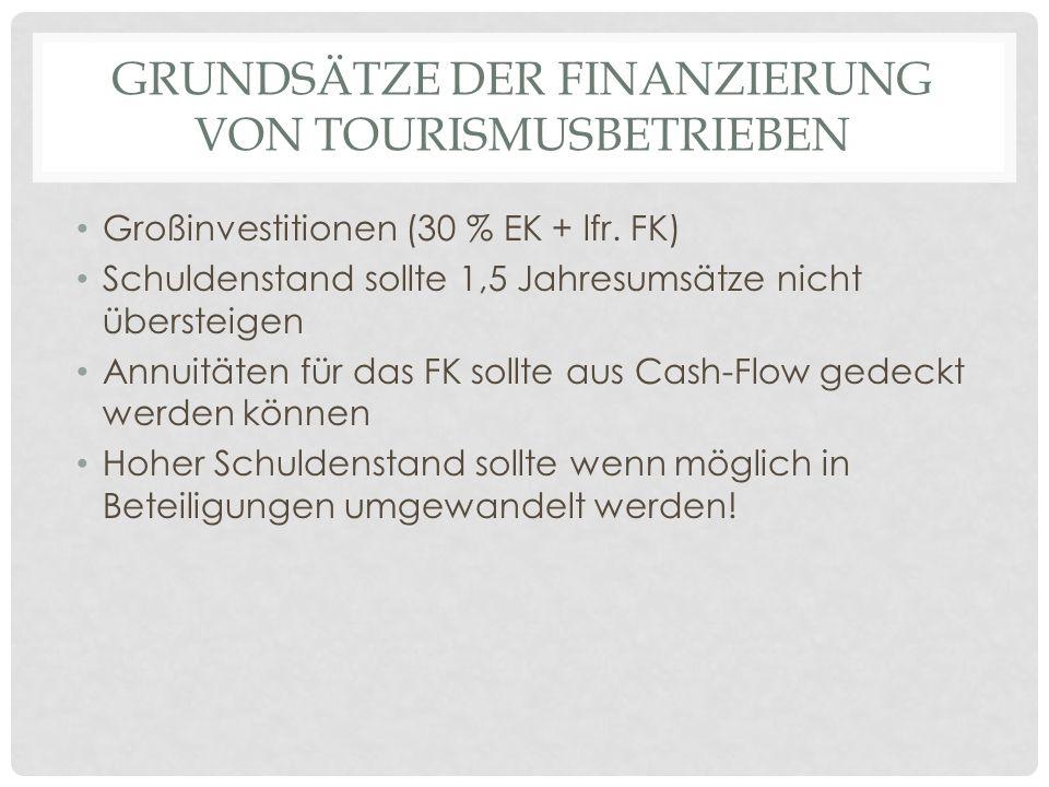 GRUNDSÄTZE DER FINANZIERUNG VON TOURISMUSBETRIEBEN Großinvestitionen (30 % EK + lfr.