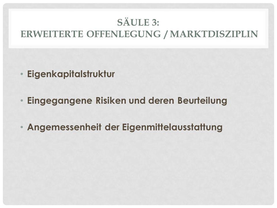 SÄULE 3: ERWEITERTE OFFENLEGUNG / MARKTDISZIPLIN Eigenkapitalstruktur Eingegangene Risiken und deren Beurteilung Angemessenheit der Eigenmittelausstattung