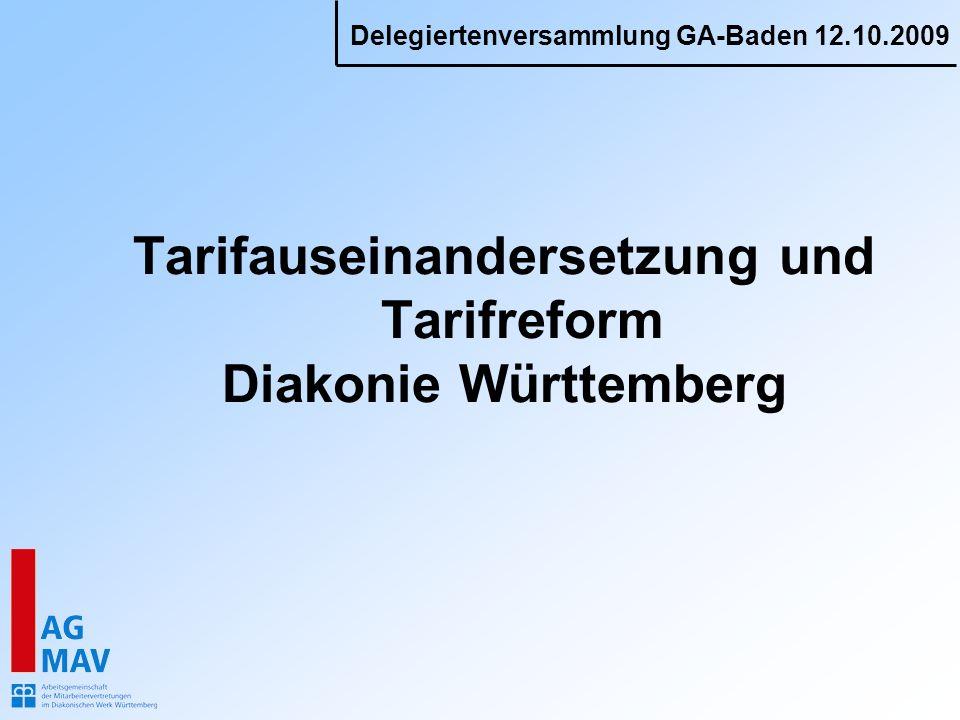 Delegiertenversammlung GA-Baden 12.10.2009 Mobilisierung in der Auseinandersetzung Aktionen in unterschiedlicher Intensität: - Unterschriftenaktion 18.000 Unterschriften (niederschwellig) - Mahnwache vor Landessynode (wenig Leute große Wirkung) - Großdemo und Warnstreiks (einfache Botschaften [Lohnraub], großes Fest)