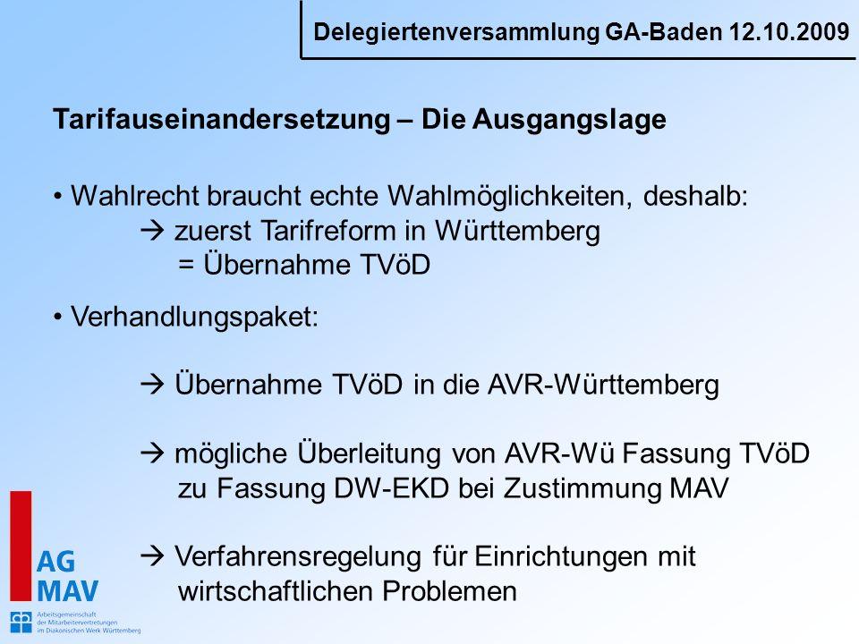 Delegiertenversammlung GA-Baden 12.10.2009 Tarifauseinandersetzung – Die Ausgangslage Wahlrecht braucht echte Wahlmöglichkeiten, deshalb: zuerst Tarifreform in Württemberg = Übernahme TVöD Verhandlungspaket: Übernahme TVöD in die AVR-Württemberg mögliche Überleitung von AVR-Wü Fassung TVöD zu Fassung DW-EKD bei Zustimmung MAV Verfahrensregelung für Einrichtungen mit wirtschaftlichen Problemen