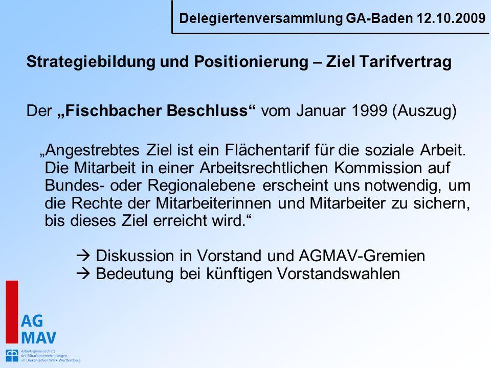 Delegiertenversammlung GA-Baden 12.10.2009 Strategiebildung und Positionierung – Ziel Tarifvertrag Der Fischbacher Beschluss vom Januar 1999 (Auszug)