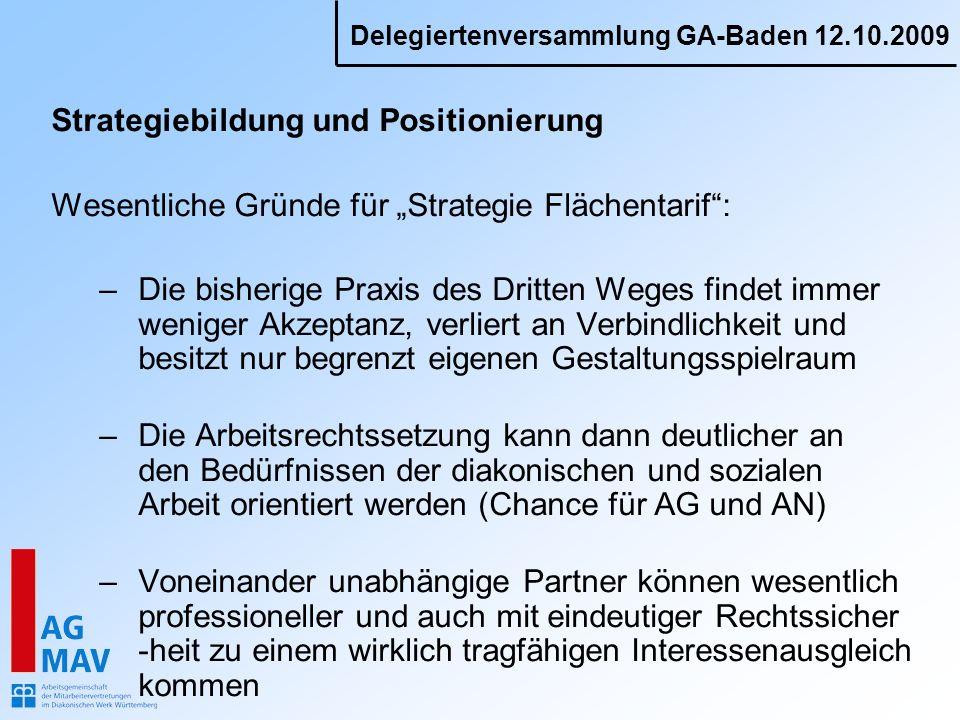 Delegiertenversammlung GA-Baden 12.10.2009 Strategiebildung und Positionierung Wesentliche Gründe für Strategie Flächentarif: – Die bisherige Praxis d