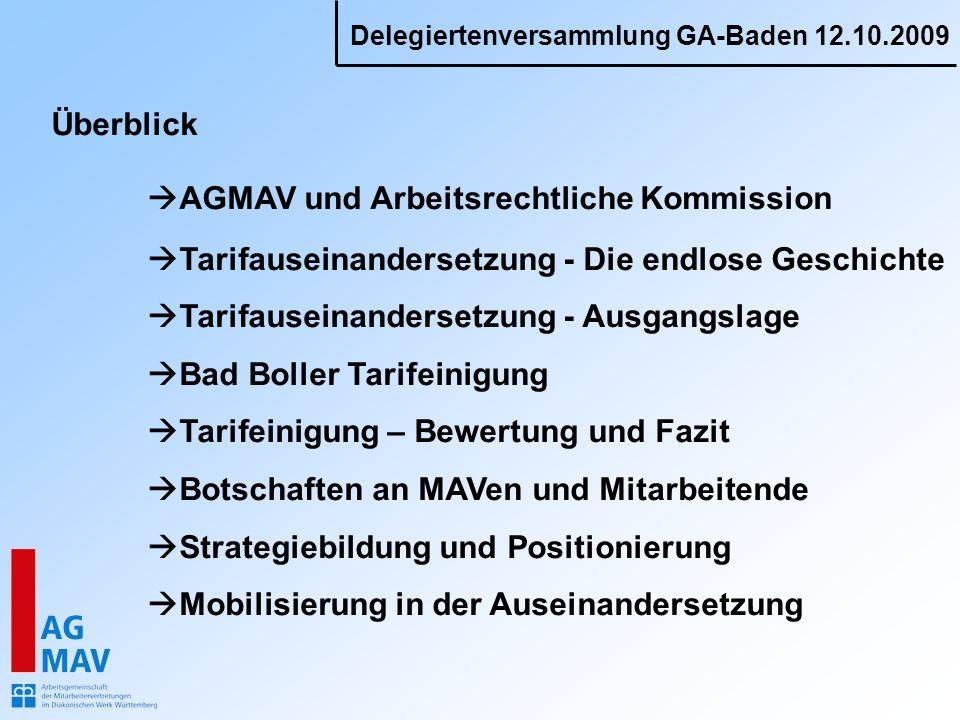 Delegiertenversammlung GA-Baden 12.10.2009 Überblick AGMAV und Arbeitsrechtliche Kommission Tarifauseinandersetzung - Die endlose Geschichte Tarifause