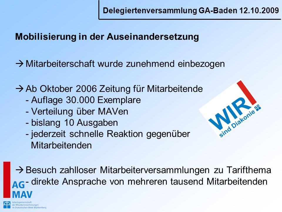 Delegiertenversammlung GA-Baden 12.10.2009 Mobilisierung in der Auseinandersetzung Mitarbeiterschaft wurde zunehmend einbezogen Ab Oktober 2006 Zeitun