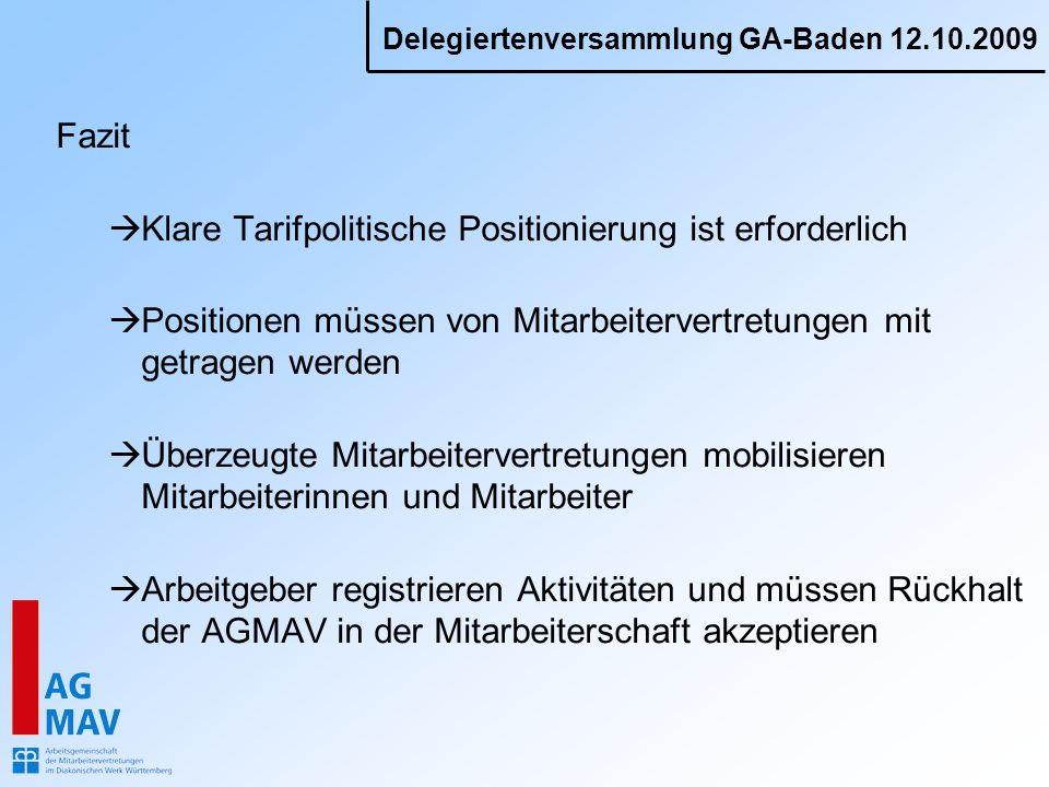 Delegiertenversammlung GA-Baden 12.10.2009 Fazit Klare Tarifpolitische Positionierung ist erforderlich Positionen müssen von Mitarbeitervertretungen mit getragen werden Überzeugte Mitarbeitervertretungen mobilisieren Mitarbeiterinnen und Mitarbeiter Arbeitgeber registrieren Aktivitäten und müssen Rückhalt der AGMAV in der Mitarbeiterschaft akzeptieren