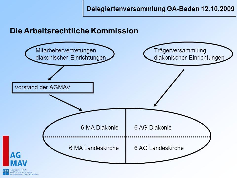 Delegiertenversammlung GA-Baden 12.10.2009 Die Arbeitsrechtliche Kommission Mitarbeitervertretungen diakonischer Einrichtungen Trägerversammlung diako