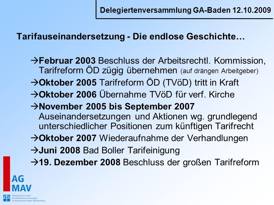 Delegiertenversammlung GA-Baden 12.10.2009 Tarifauseinandersetzung - Die endlose Geschichte… Februar 2003 Beschluss der Arbeitsrechtl. Kommission, Tar