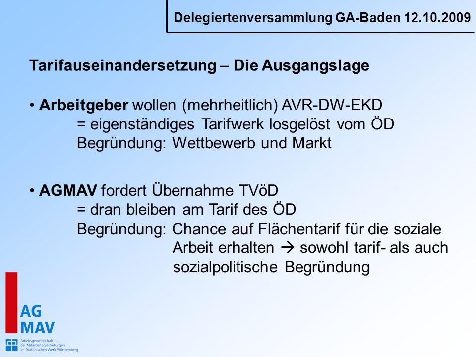 Delegiertenversammlung GA-Baden 12.10.2009 Tarifauseinandersetzung – Die Ausgangslage Arbeitgeber wollen (mehrheitlich) AVR-DW-EKD = eigenständiges Ta