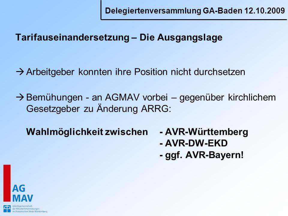 Delegiertenversammlung GA-Baden 12.10.2009 Tarifauseinandersetzung – Die Ausgangslage Seit April 2007 Wahlrecht zwischen AVR-Württemberg und AVR-DW-EKD (ggf.