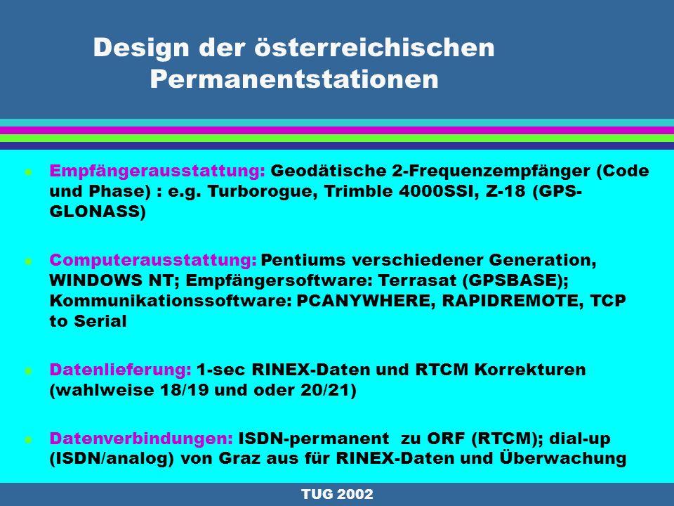 TUG 2002 Design der österreichischen Permanentstationen l Lage und Monumentierung: möglichst geringe Abschattung (Gipfelregionen im Westen); Betonfund