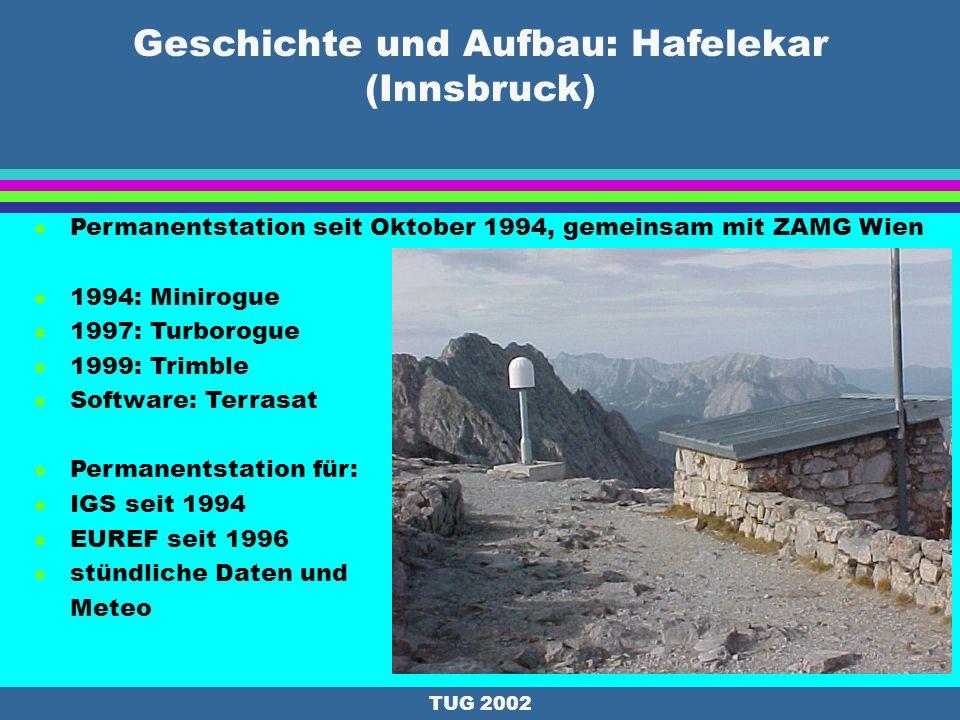 TUG 2002 Kosten eines Stationsbetriebs l Aufbau: l - Baukosten l - Erstausstattung l - Organisatorischer Aufwand l Laufender Betrieb: l - Betriebskost