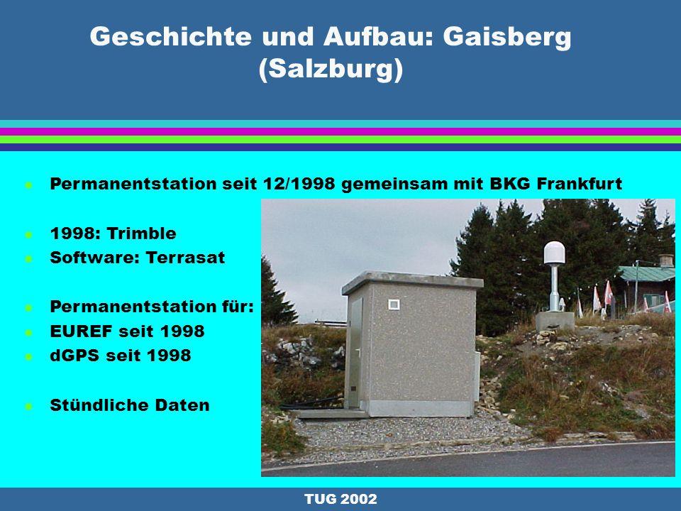 TUG 2002 Geschichte und Aufbau: Hafelekar (Innsbruck) l Permanentstation seit Oktober 1994, gemeinsam mit ZAMG Wien l 1994: Minirogue l 1997: Turborog