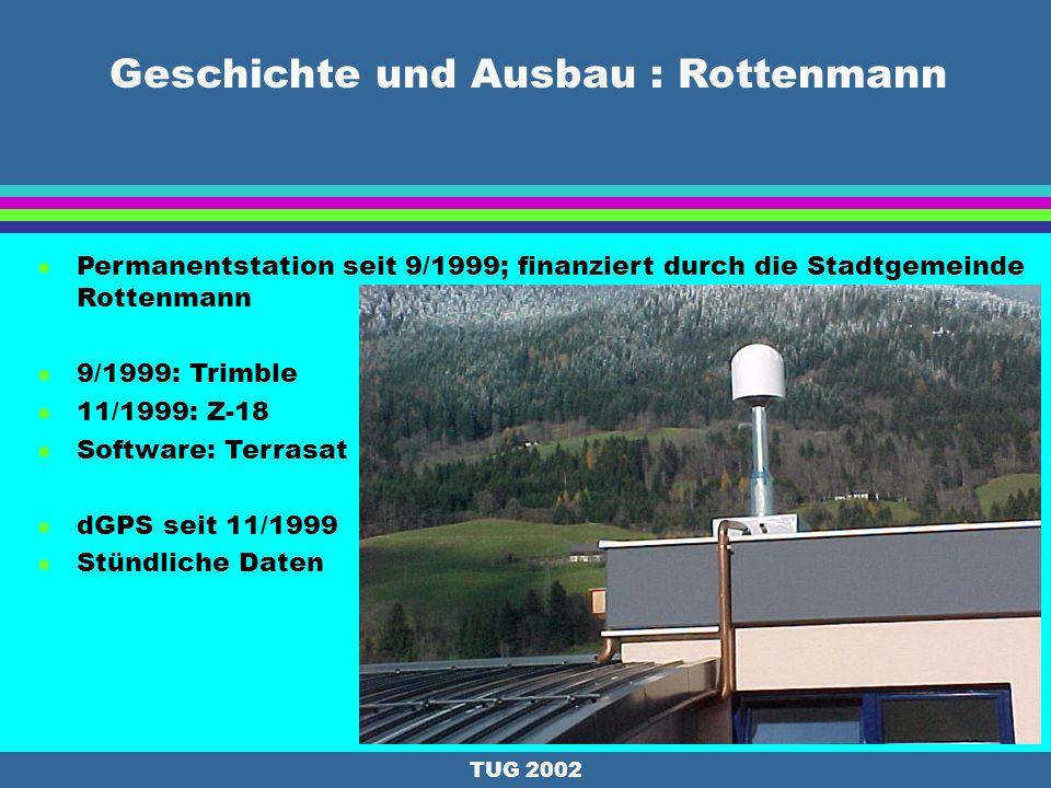 TUG 2002 Geschichte und Aufbau: Gaisberg (Salzburg) l Permanentstation seit 12/1998 gemeinsam mit BKG Frankfurt l 1998: Trimble l Software: Terrasat l