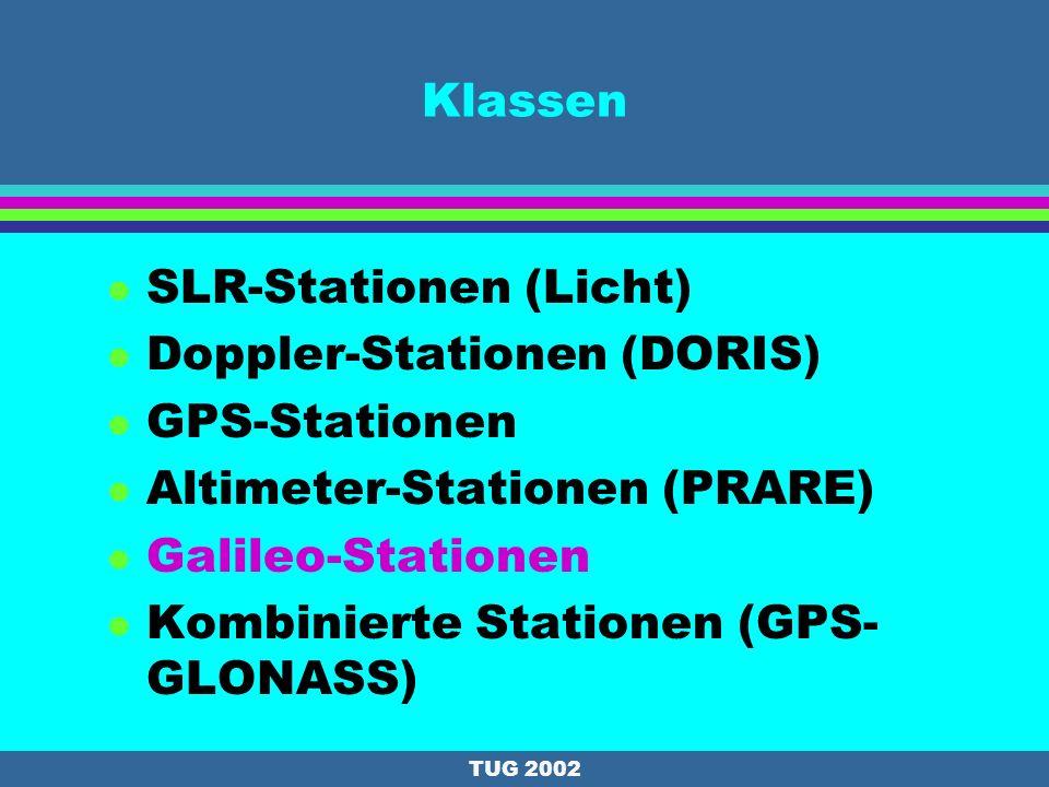 TUG 2002 Klassen l SLR-Stationen (Licht) l Doppler-Stationen (DORIS) l GPS-Stationen l Altimeter-Stationen (PRARE) l Galileo-Stationen l Kombinierte Stationen (GPS- GLONASS)