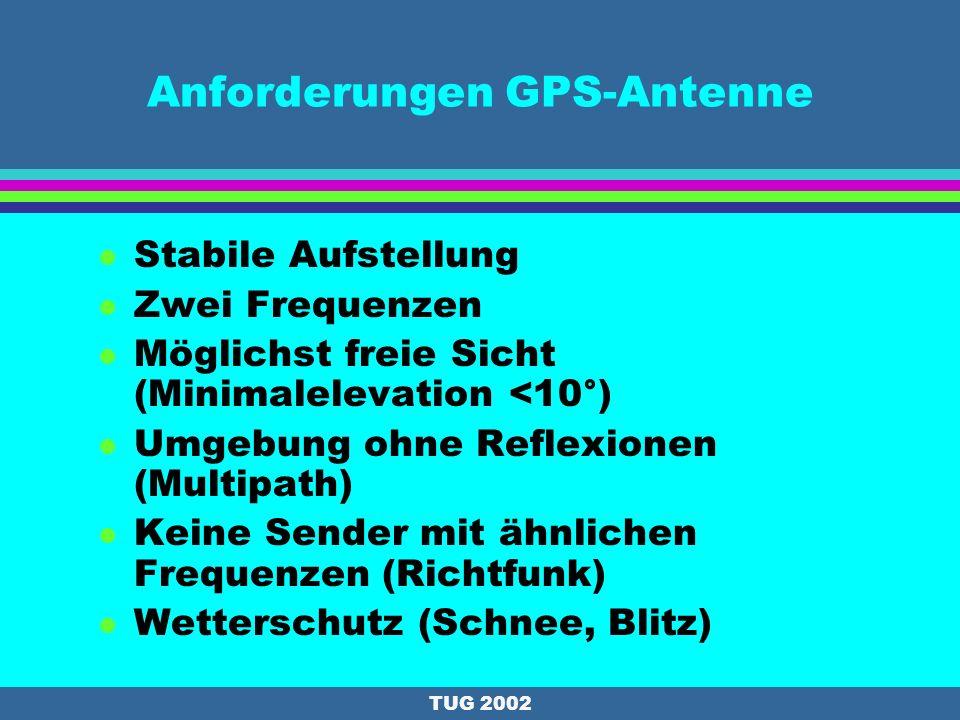 TUG 2002 Anforderungen GPS-Antenne l Stabile Aufstellung l Zwei Frequenzen l Möglichst freie Sicht (Minimalelevation <10°) l Umgebung ohne Reflexionen (Multipath) l Keine Sender mit ähnlichen Frequenzen (Richtfunk) l Wetterschutz (Schnee, Blitz)