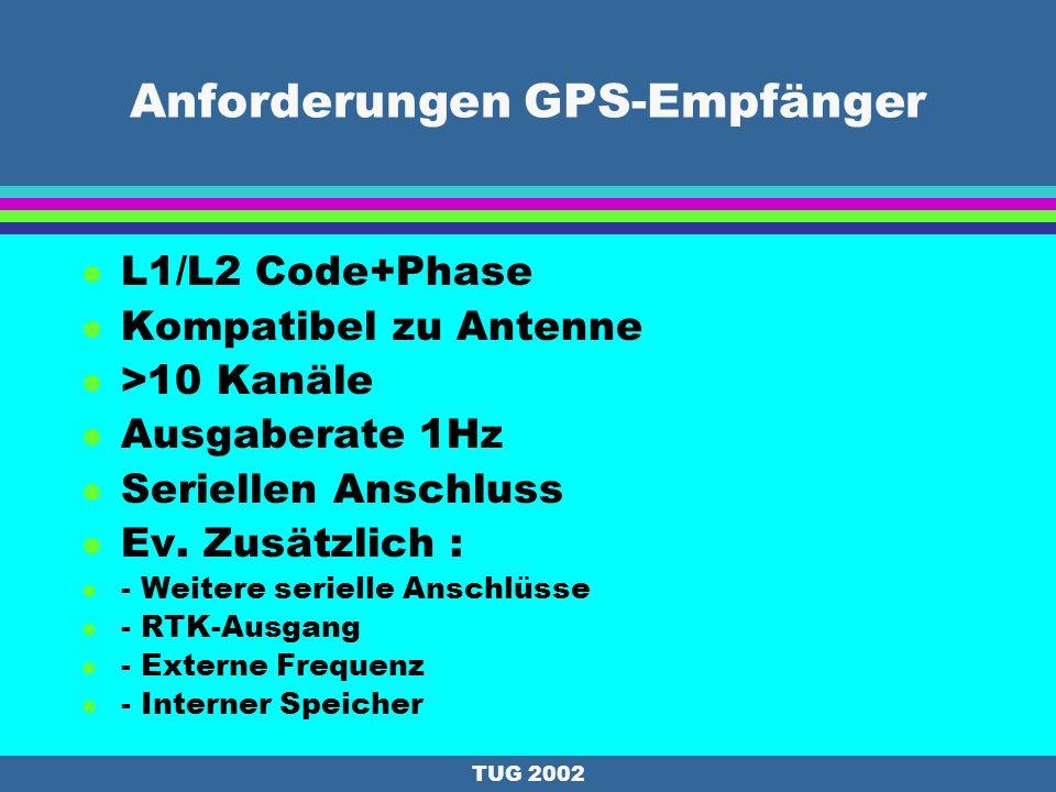 TUG 2002 Verwendungszweck von GPS- Permanentstationen (1) l Bestimmung von Satellitenbahnen l Referenzsystem l Kombination von 3D-Netzen l Referenzstationen für GPS- Kampagnen l Bestimmung von Bodenbewegungen l Sensoren für Atmosphärenforschung Post-Processing