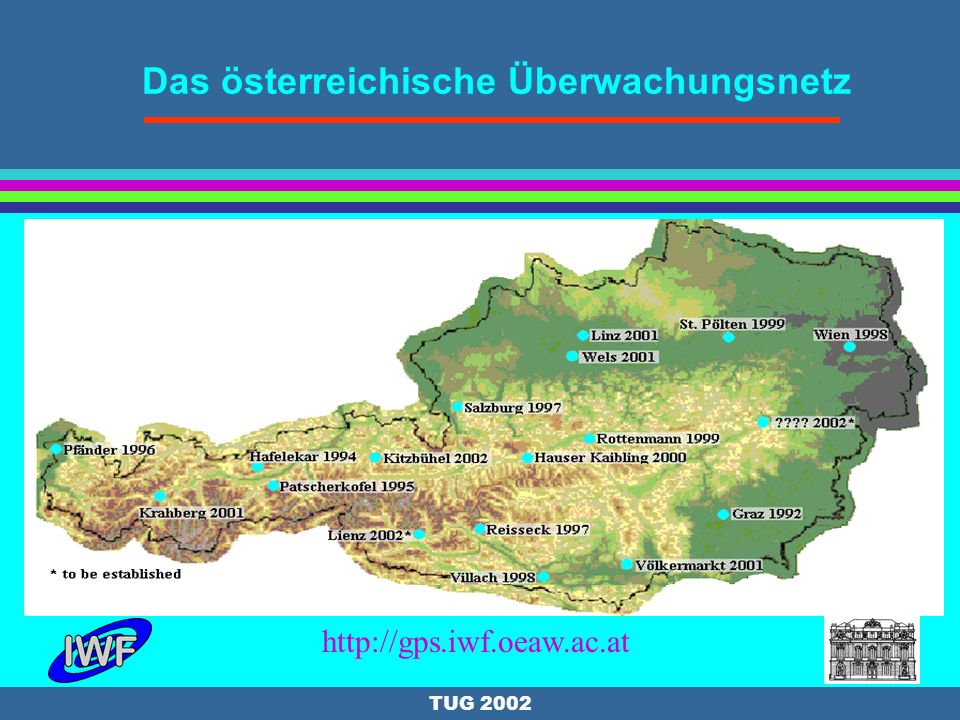 TUG 2002 GPS-Zentrale l Empfang und Verarbeitung der Daten l Weiterleitung der Daten l Steuerung der GPS-Station l Kontrollfunktionen l Datenspeicheru