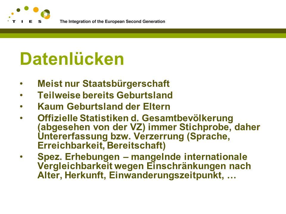 Vorschau Erhebung läuft derzeit in Wien, Linz u Vorarlberg Vorarlberg macht selbstfinanziert mit.