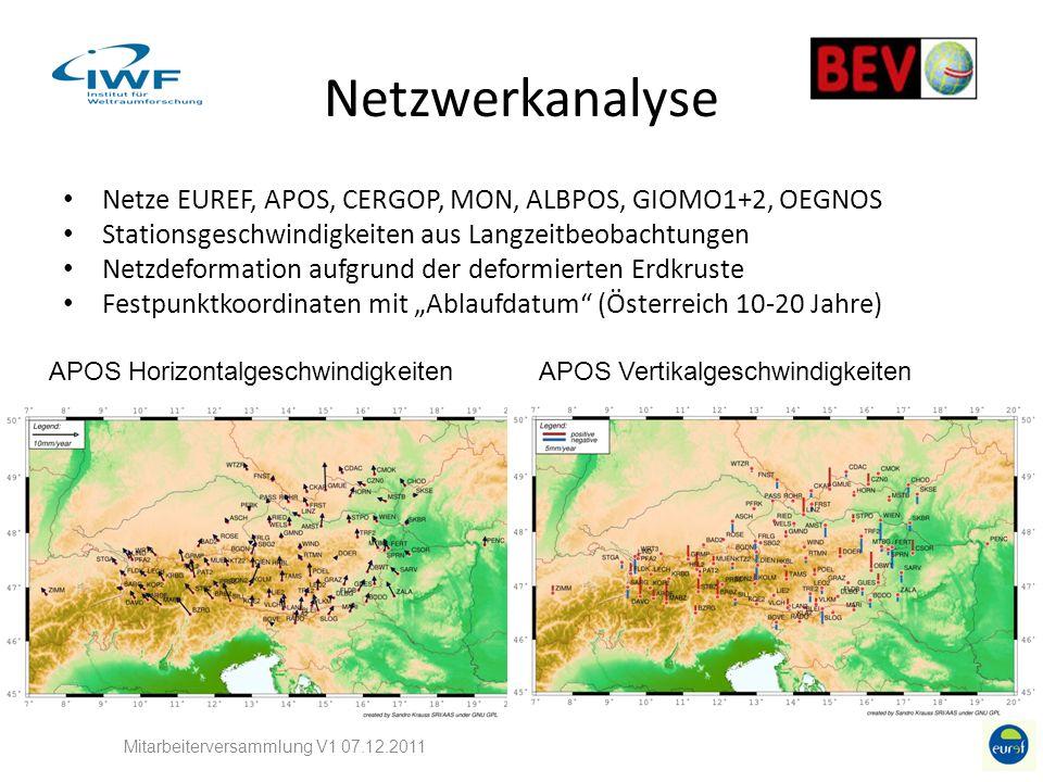 Netzwerkanalyse Netze EUREF, APOS, CERGOP, MON, ALBPOS, GIOMO1+2, OEGNOS Stationsgeschwindigkeiten aus Langzeitbeobachtungen Netzdeformation aufgrund der deformierten Erdkruste Festpunktkoordinaten mit Ablaufdatum (Österreich 10-20 Jahre) Mitarbeiterversammlung V1 07.12.2011 APOS HorizontalgeschwindigkeitenAPOS Vertikalgeschwindigkeiten