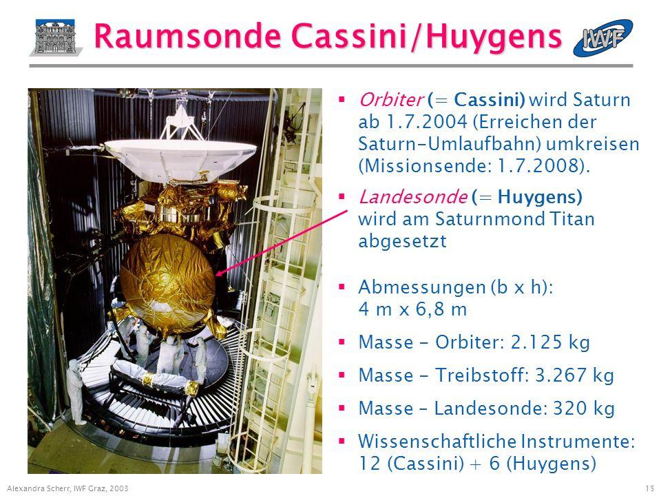 14 Alexandra Scherr, IWF Graz, 2003 Christiaan Huygens entdeckte die Ringe des Planeten Saturn und 1655 seinen größten Mond, Titan erklärte das Licht als eine Wellenbewegung fand die Gesetze des elastischen Stoßes und der Fliehkraft Erfinder der Pendeluhr erklärte die Doppelbrechung Den Haag, 1629 - 1695 niederländischer Physiker und Astronom