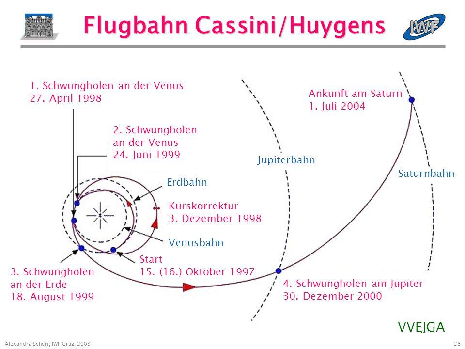 25 Alexandra Scherr, IWF Graz, 2003 Start Cassini/Huygens 15.