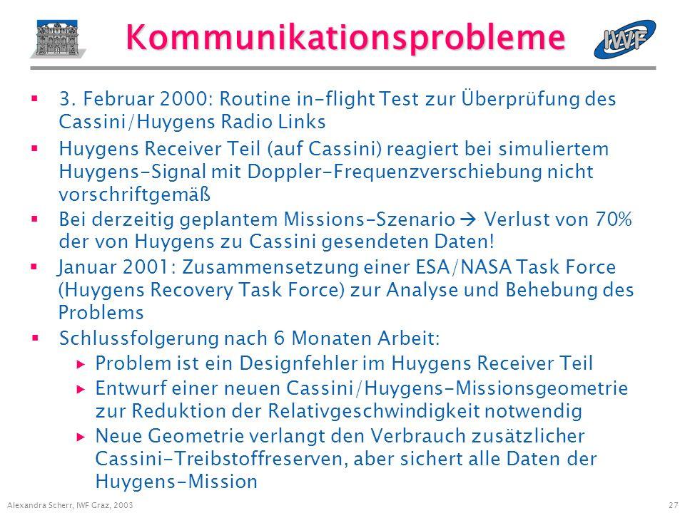 26 Alexandra Scherr, IWF Graz, 2003 Saturnbahn Jupiterbahn Erdbahn Venusbahn Flugbahn Cassini/Huygens 1.
