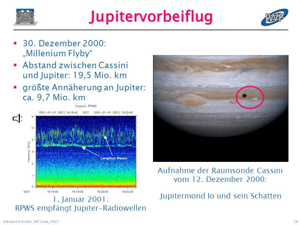 27 Alexandra Scherr, IWF Graz, 2003 Kommunikationsprobleme 3.