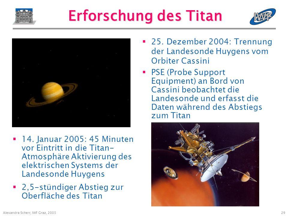 28 Alexandra Scherr, IWF Graz, 2003 Aufnahme der Raumsonde Cassini vom 12.