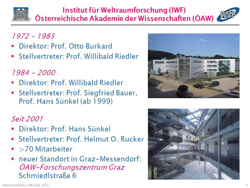 2 Alexandra Scherr, IWF Graz, 2003 Beginn der experimentellen Weltraumforschung in Österreich Start der ersten in Graz gebauten Messgeräte am 26.