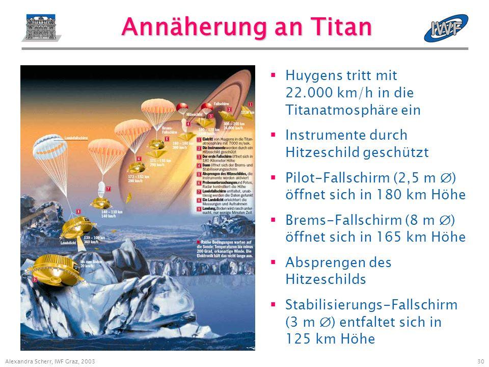 29 Alexandra Scherr, IWF Graz, 2003 Erforschung des Titan PSE (Probe Support Equipment) an Bord von Cassini beobachtet die Landesonde und erfasst die Daten während des Abstiegs zum Titan 25.