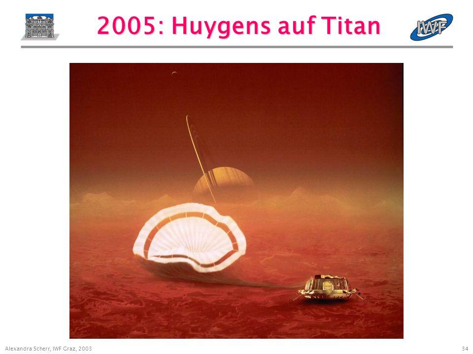 33 Alexandra Scherr, IWF Graz, 2003 Flugbahn Cassini/Huygens