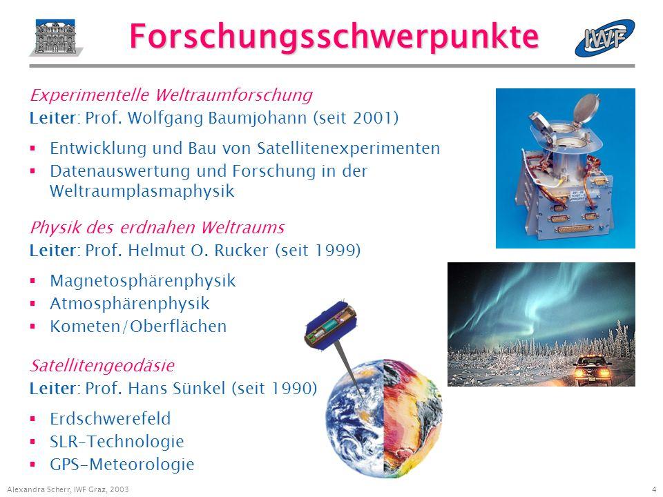 3 Alexandra Scherr, IWF Graz, 2003 Institut für Weltraumforschung (IWF) Österreichische Akademie der Wissenschaften (ÖAW) 1972 – 1983 Direktor: Prof.